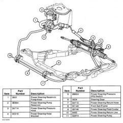 Ford Rack And Pinion Diagram Telephone Junction Box Wiring 2001 Taurus Pinoin Steering Problem Http Www 2carpros Com Forum Automotive Pictures 99387 Graphic2 153
