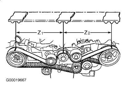 1999 Subaru Impreza TIming Belt: I Have a 99 Sub Impreza 2