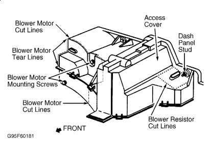 1996 Chevy Blazer Evaparator: How Do You Change the A/c