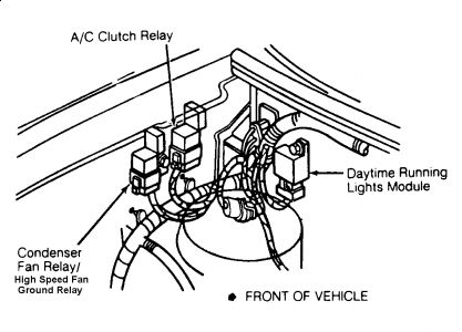 1993 Chrysler Town and Country Where Is the ABS Brake Relay