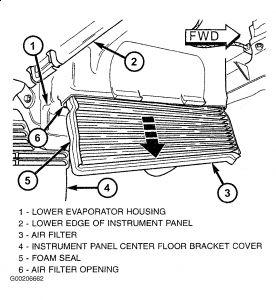 2000 Dodge Caravan Cabin Air Filter Replacement: 2000