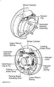 Rear Brake Job: How Do I Service Rear Brakes on My Van?