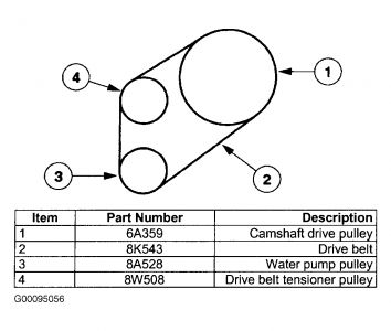 2000 Ford Contour Fuse Box Diagram 2000 Ford Contour Dash