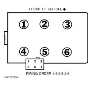 2001 Ford Taurus Spark Plug Wires: I Need a Diagram of the