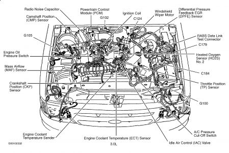 2002 Ford Ranger 3 0 Engine Diagram. 2002. Free Printable