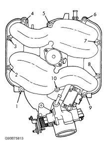 1995 Chevy S-10 Torque Specs: Torque Specs. for Intake