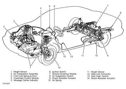 97 Cadillac Deville Air Suspension Wire Diagram Free