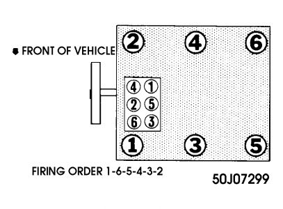 1989 Buick Century Coil Pack Firing Order: Engine