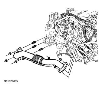 Thermostat Replacement: Six Cylinder Front Wheel Drive