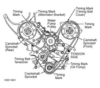 1994 Dodge Spirit Timing Belt Installation: Timing Marks