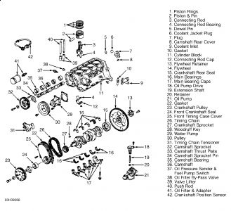 1994 Chevy Cavalier HEAD GASKET: Engine Mechanical Problem