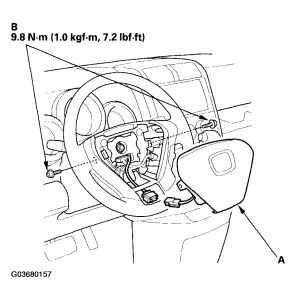2004 Honda Element How to Replace Drivers Side Air Bag Loca