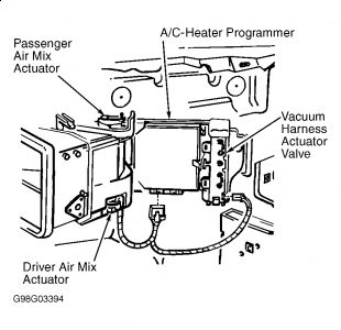 1999 Cadillac Deville Problem with Adjusting A/C Hot/cold A