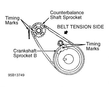 2000 Mitsubishi Galant Timer Belt: What Exactly Is a Timer