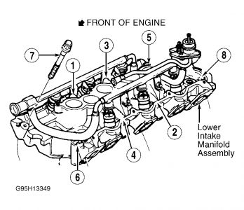 1999 Mercury Sable Torque Sequence: Need to Know the