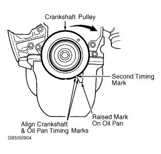 2000 Ford Escort Timing Belt Marks: Engine Mechanical
