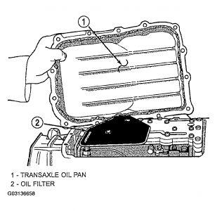 2001 Dodge Ram 1500 Transmission Diagram, 2001, Free
