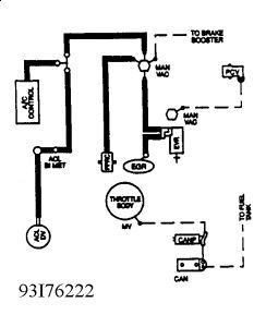 1993 Ford Explorer Vacuum Problems: Engine Performance