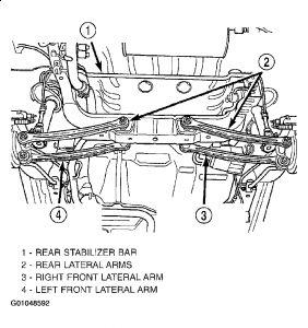 1999 Dodge Neon: Tires and Wheels Problem 1999 Dodge Neon
