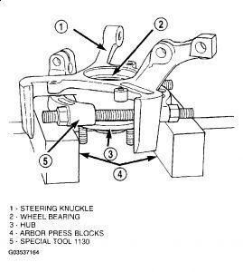 2004 Dodge Neon Wheel Bearing: 2004 Dodge Neon 4 Cyl Two