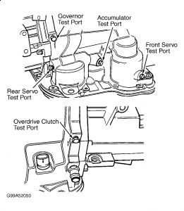 2001 Dodge Ram Overdrive Solenoid: Where Is the Overdrive