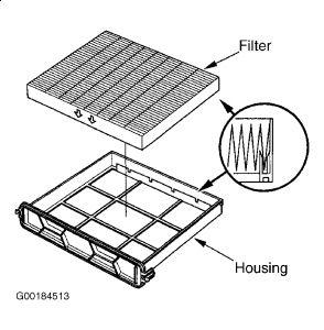 2004 Honda Accord Cabin Filter: Interior Problem 2004