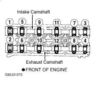 1996 Nissan Altima TIMING MARKS CAMSHAFT POSITION: COULD