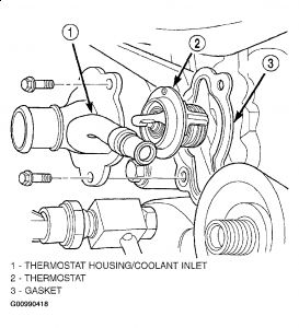 2002 Dodge Intrepid 3 5l Engine Diagram Chrysler 3.5L