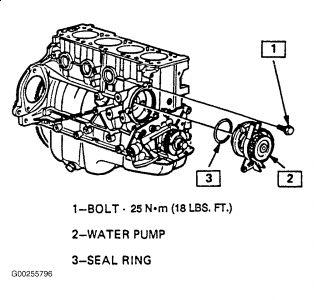 1993 Pontiac Sunbird Water Pump: Engine Cooling Problem