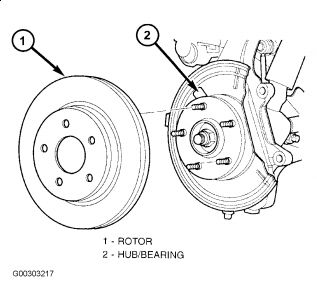 2002 Dodge Truck REPLACE ROTORS & PADS: IS THERE ANY