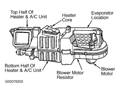 1996 Dodge Ram Replace Heater Core: Is There a Free Web
