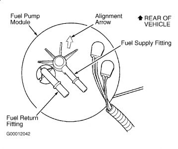 2001 Jeep Cherokee Leaking Gas Tank: Smells Problem 2001