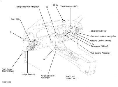 98 TOYOTA RAV 4 BLOWER MOTOR WIRING DIAGRAM - Auto Electrical Wiring on ac blower motor wiring diagram, ford blower motor wiring diagram, 3 speed blower motor wiring diagram, 2000 gmc sierra blower motor wiring diagram,