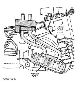 Service manual [How To Remove Heater From A 1996 Dodge Ram