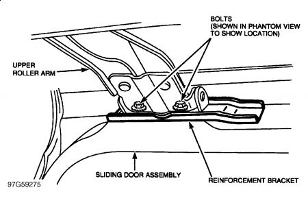 2000 Ford Windstar Automatic Sliding Door Rattles While Dri