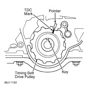 1998 Dodge Neon Timing Belt: What's the Chance of the