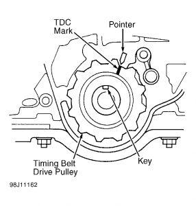 1998 Dodge Neon Timing Belt: Engine Mechanical Problem