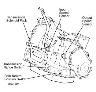 1999 Dodge Caravan SPEED SENSOR: WHERE IS THE VEHICLE