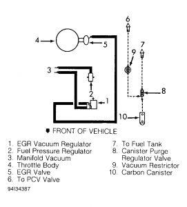 1994 Ford Taurus Vacuum Hose: Vacuum Hose Became