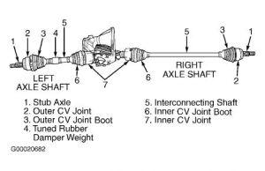 2000 Dodge Caravan Front CV Joint Removal: I Have Both Sides Loose
