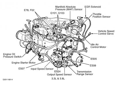 1996 Dodge Caravan Transmission Limp Mode: Transmission