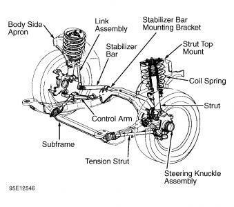 1995 Ford Taurus Tension Strut Bushing: Suspension Problem