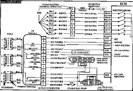 Olsdmobile 1988 Regency 3.6 Liter: I Have a 1988 Olds