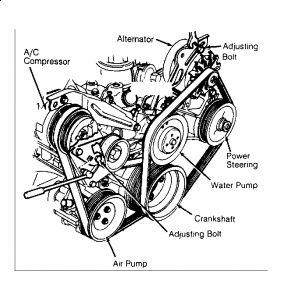 1992 Mercury Topaz Alternator: Electrical Problem 1992