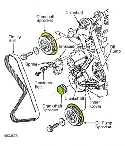 How to Replace a Water Pump: Is There a Web Site or Can