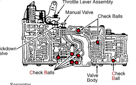 1999 Dodge Neon Valve Body Bearings: I Need to Know Where