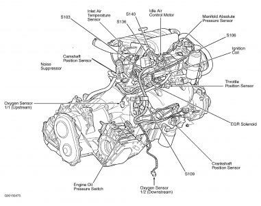 2005 Chrysler PT Cruiser Engine Codes: I Get a Camshaft