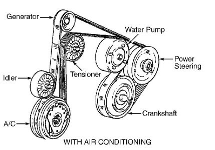 Pontiac Engine Technology Holman Moody Engines Wiring