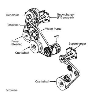 Belt Tensioner: Whats the Location of the Belt Tensioner