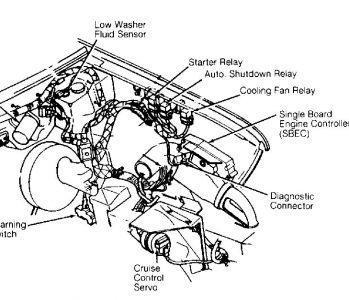 2006 International 4300 Truck Diagram Horn